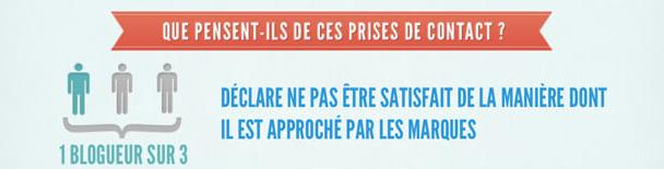 etude-bloggeur-france-2013