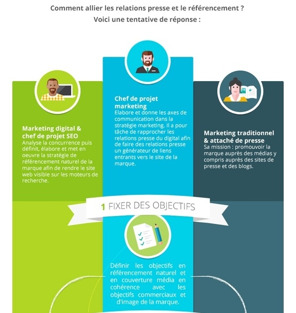 infographie-rp-seo