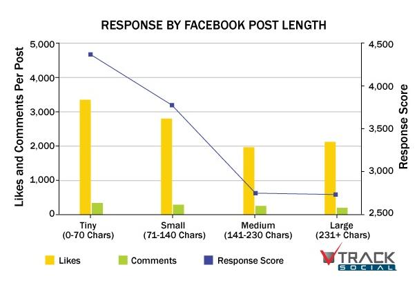 facebook-statistic-3