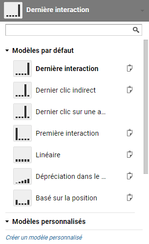modèle d'attribution