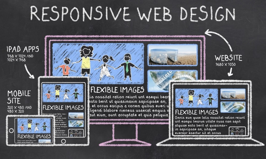 responsive design seo