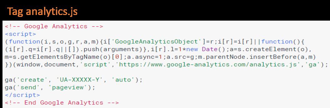tag-analytics-js